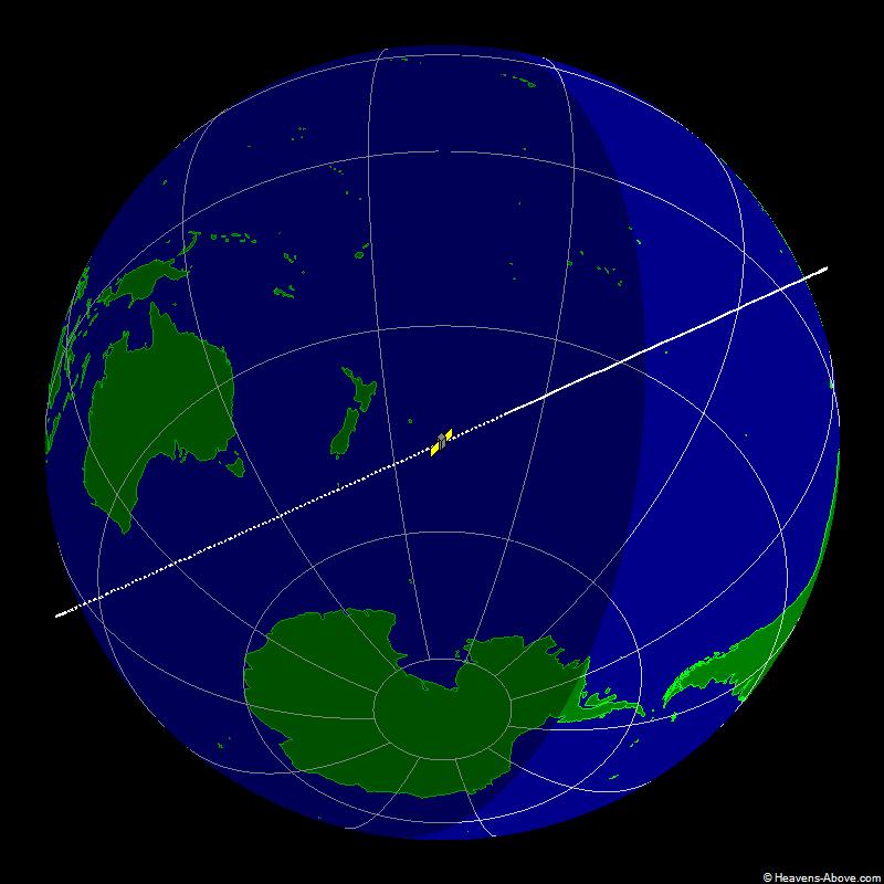 Waar bevindt het ruimtestation ISS zich?