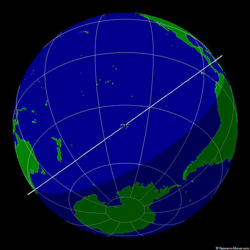 Position of International Space Station - Heavens Above