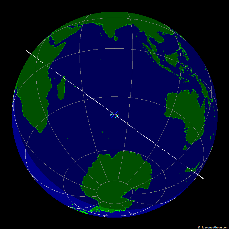 Current position of ISS