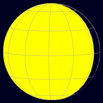Trenutna Lunina mena