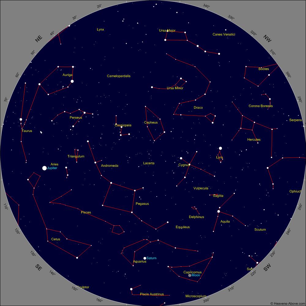 Aktualna mapa nieba